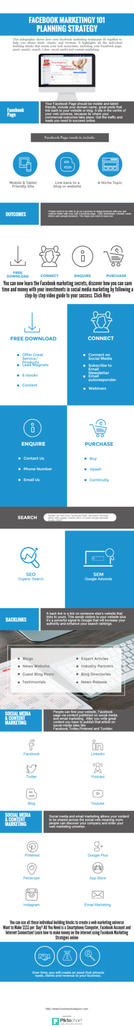 facebook- marketing-infographic