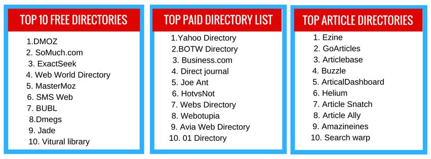 Top Directory List
